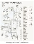 Sơ đồ mạch điện của xe máy Exciter Yamaha