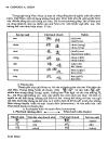 Hình thái và niên đại sáng chế chữ nôm Chingho A Chen - preview 154511